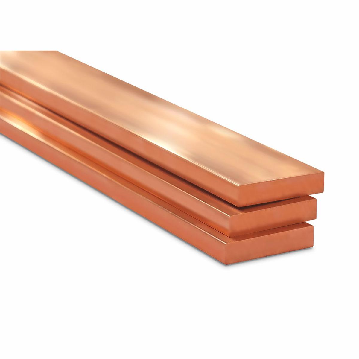 Home - Madhav Copper